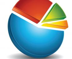 Ролята на пазарните проучвания за успешен бизнес