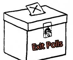 Маркет ЛИНКС проведе Exit Poll на местните избори по поръчка на bTV