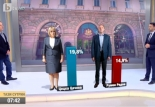 Comments on express poll results for Presidential elections 2016