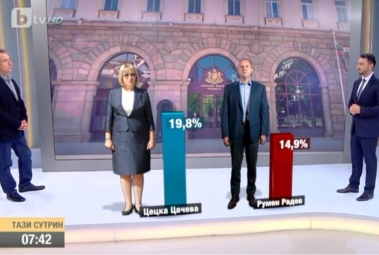 EXPRESS POLL PRESIDENTIAL ELECTIONS 2016