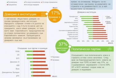 INFOGRAFICA Elektoralni naglasi_June_2018