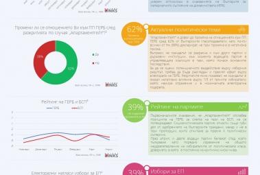 INFOGRAFICA Elektoralni naglasi_april_2019