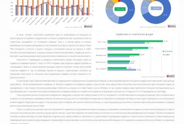 INFOGRAPHIC Market LINKS BTV 07.2020
